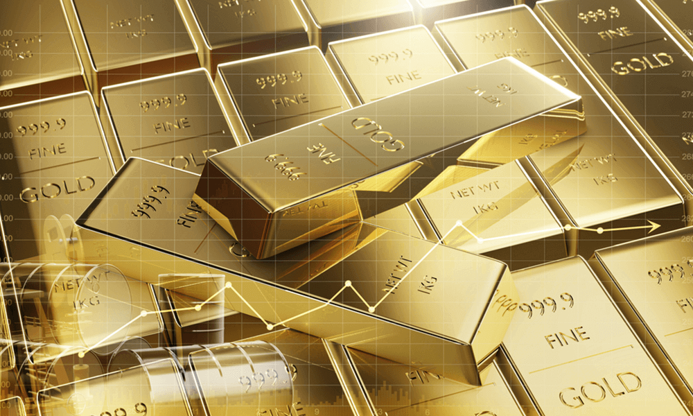 How to Buy and Invest in Gold